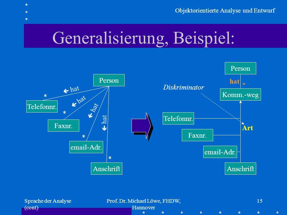 Objektorientierte Analyse und Entwurf Sprache der Analyse (cont) Prof. Dr. Michael Löwe, FHDW, Hannover 15 Generalisierung, Beispiel: Art Person Telef