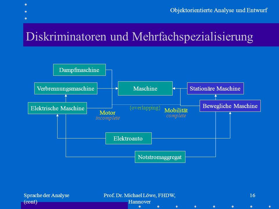 Objektorientierte Analyse und Entwurf Sprache der Analyse (cont) Prof. Dr. Michael Löwe, FHDW, Hannover 16 Elektroauto Notstromaggregat {overlapping}