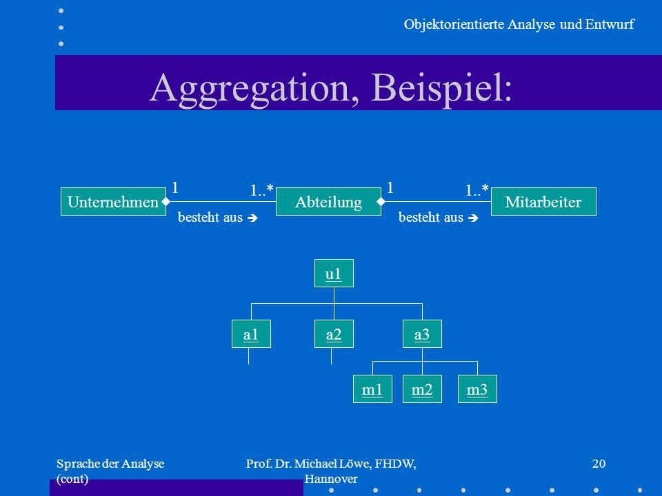 Objektorientierte Analyse und Entwurf Sprache der Analyse (cont) Prof. Dr. Michael Löwe, FHDW, Hannover 20 Aggregation, Beispiel: UnternehmenAbteilung