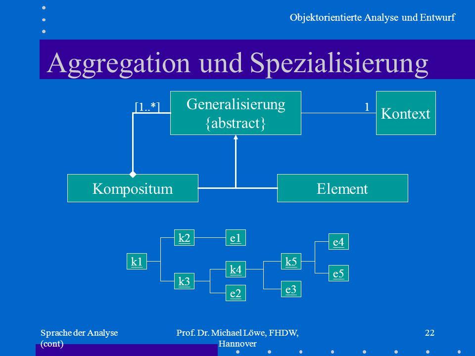 Objektorientierte Analyse und Entwurf Sprache der Analyse (cont) Prof. Dr. Michael Löwe, FHDW, Hannover 22 Aggregation und Spezialisierung Generalisie