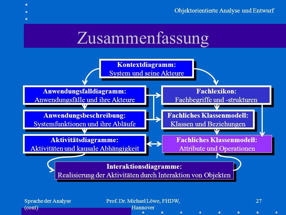 Objektorientierte Analyse und Entwurf Sprache der Analyse (cont) Prof. Dr. Michael Löwe, FHDW, Hannover 27 Zusammenfassung Kontextdiagramm: System und
