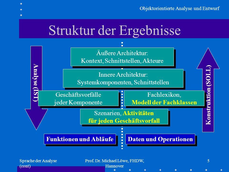 Objektorientierte Analyse und Entwurf Sprache der Analyse (cont) Prof. Dr. Michael Löwe, FHDW, Hannover 5 Struktur der Ergebnisse Konstruktion (SOLL)