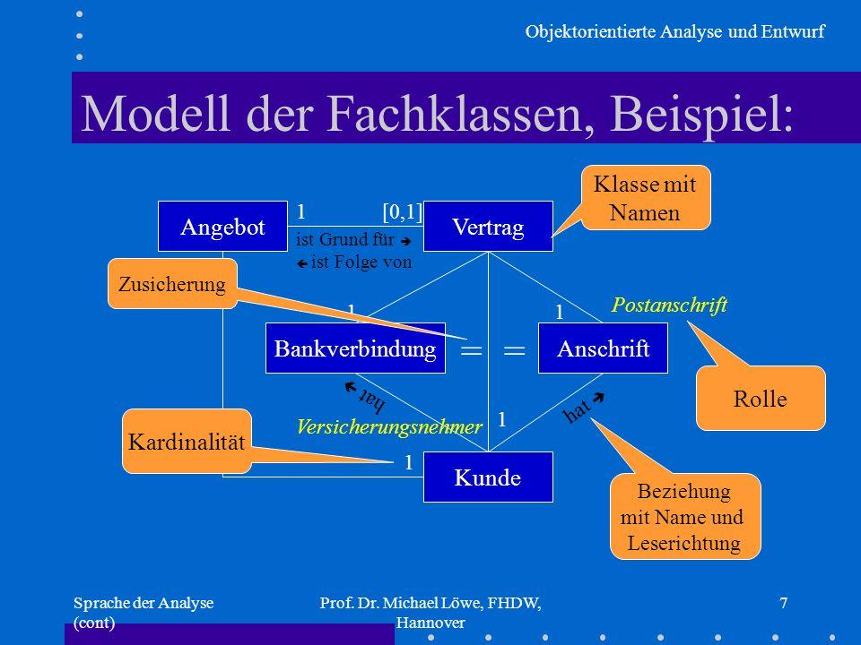 Objektorientierte Analyse und Entwurf Sprache der Analyse (cont) Prof. Dr. Michael Löwe, FHDW, Hannover 7 AngebotVertrag Kunde AnschriftBankverbindung
