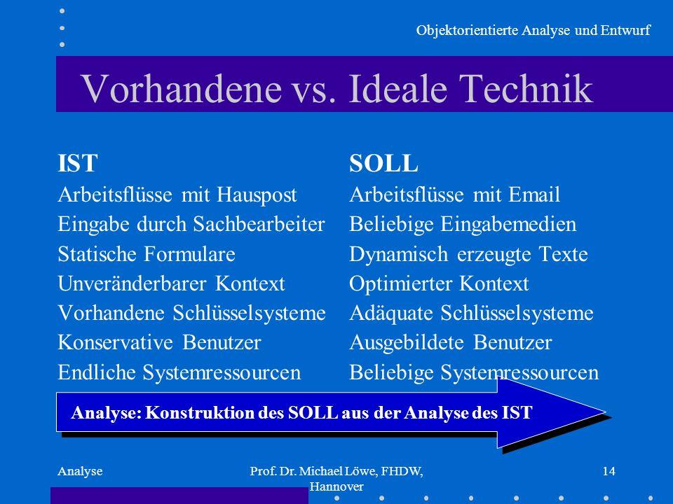 Objektorientierte Analyse und Entwurf AnalyseProf. Dr. Michael Löwe, FHDW, Hannover 14 Analyse: Konstruktion des SOLL aus der Analyse des IST Vorhande