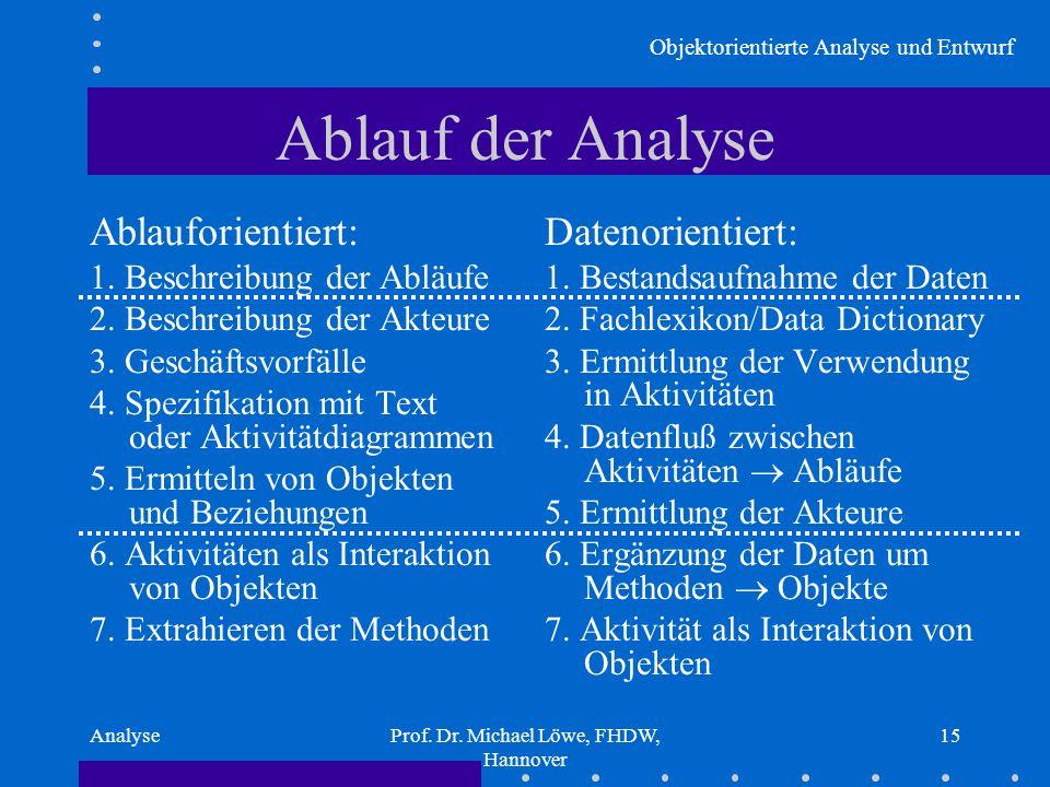 Objektorientierte Analyse und Entwurf AnalyseProf. Dr. Michael Löwe, FHDW, Hannover 15 Ablauf der Analyse Ablauforientiert: 1. Beschreibung der Abläuf