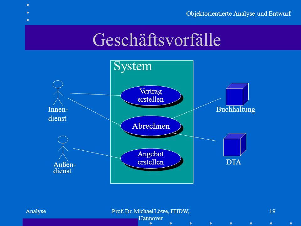 Objektorientierte Analyse und Entwurf AnalyseProf. Dr. Michael Löwe, FHDW, Hannover 19 Geschäftsvorfälle System Abrechnen Innen- dienst Buchhaltung DT