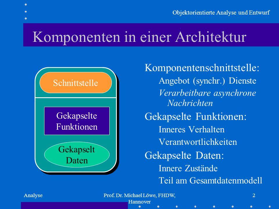 Objektorientierte Analyse und Entwurf AnalyseProf. Dr. Michael Löwe, FHDW, Hannover 2 Komponenten in einer Architektur Komponentenschnittstelle: Angeb