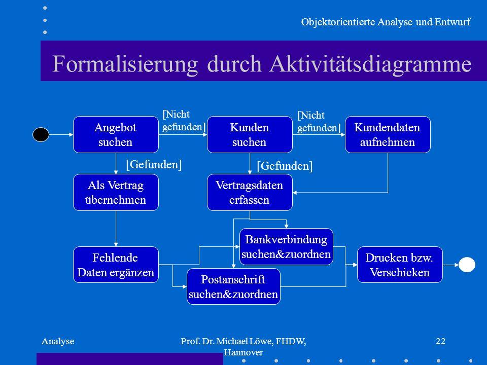 Objektorientierte Analyse und Entwurf AnalyseProf. Dr. Michael Löwe, FHDW, Hannover 22 Formalisierung durch Aktivitätsdiagramme Angebot suchen Als Ver