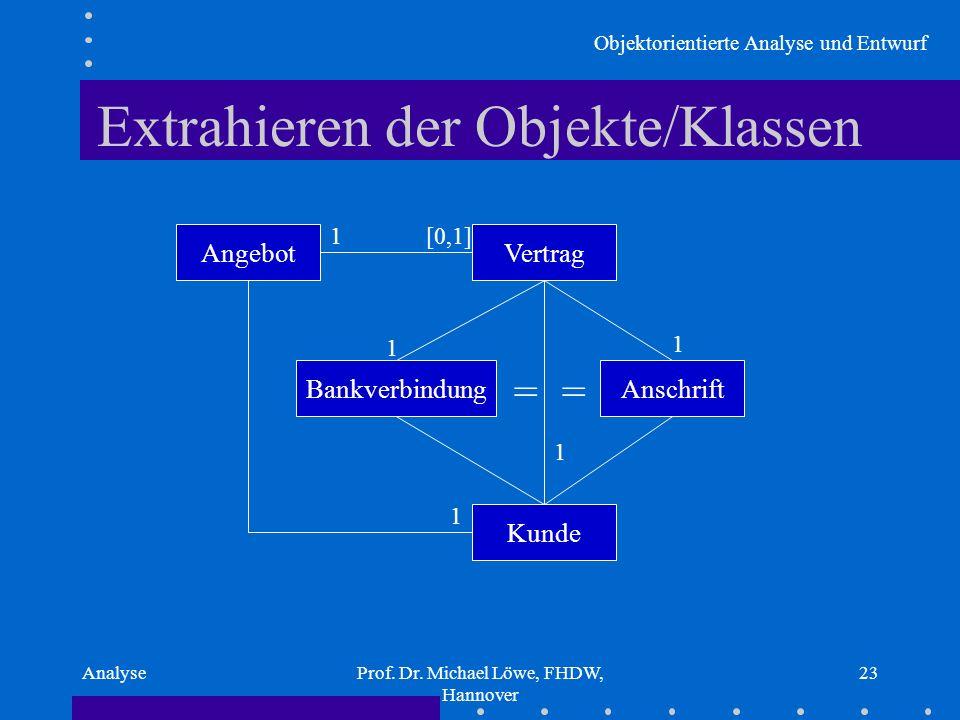Objektorientierte Analyse und Entwurf AnalyseProf. Dr. Michael Löwe, FHDW, Hannover 23 Extrahieren der Objekte/Klassen AngebotVertrag Kunde AnschriftB
