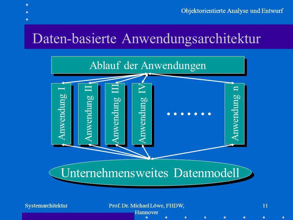 Objektorientierte Analyse und Entwurf SystemarchitekturProf. Dr. Michael Löwe, FHDW, Hannover 11 Daten-basierte Anwendungsarchitektur Unternehmensweit