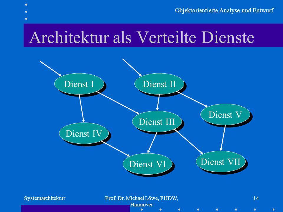 Objektorientierte Analyse und Entwurf SystemarchitekturProf. Dr. Michael Löwe, FHDW, Hannover 14 Architektur als Verteilte Dienste Dienst VI Dienst I