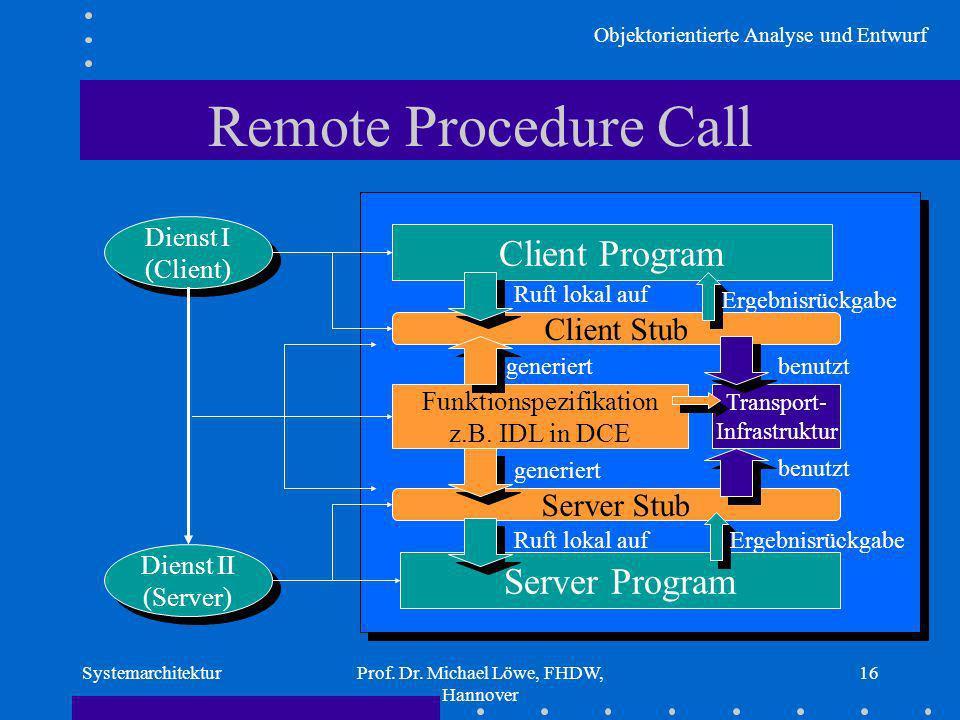 Objektorientierte Analyse und Entwurf SystemarchitekturProf. Dr. Michael Löwe, FHDW, Hannover 16 Remote Procedure Call Dienst I (Client) Dienst I (Cli