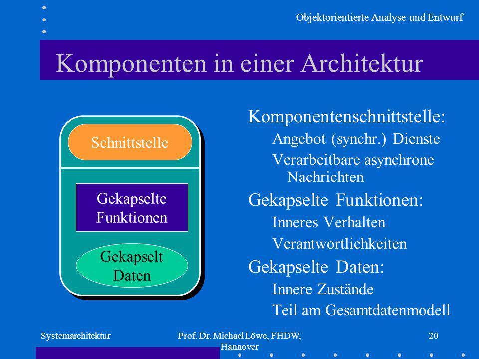 Objektorientierte Analyse und Entwurf SystemarchitekturProf. Dr. Michael Löwe, FHDW, Hannover 20 Komponenten in einer Architektur Komponentenschnittst