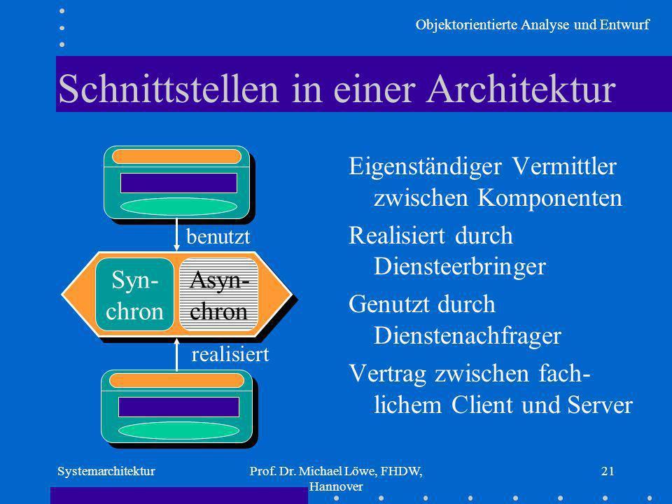 Objektorientierte Analyse und Entwurf SystemarchitekturProf. Dr. Michael Löwe, FHDW, Hannover 21 Schnittstellen in einer Architektur Eigenständiger Ve