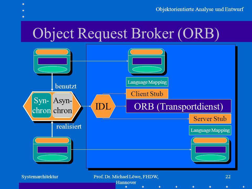 Objektorientierte Analyse und Entwurf SystemarchitekturProf. Dr. Michael Löwe, FHDW, Hannover 22 Object Request Broker (ORB) Syn- chron Asyn- chron be