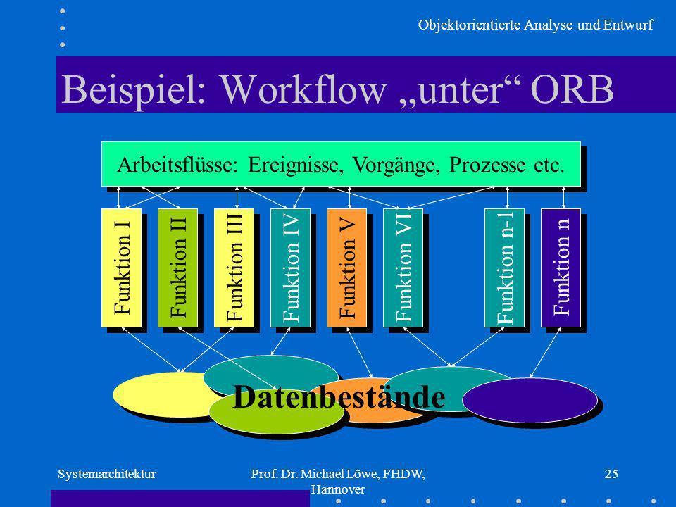 Objektorientierte Analyse und Entwurf SystemarchitekturProf. Dr. Michael Löwe, FHDW, Hannover 25 Beispiel: Workflow unter ORB Arbeitsflüsse: Ereigniss