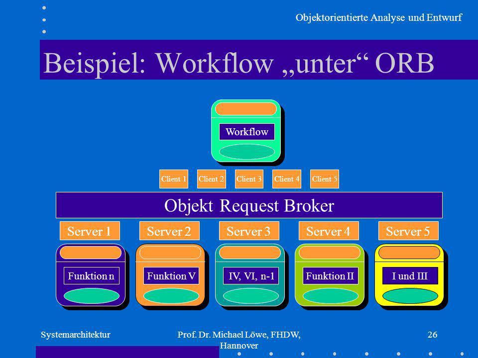 Objektorientierte Analyse und Entwurf SystemarchitekturProf. Dr. Michael Löwe, FHDW, Hannover 26 Beispiel: Workflow unter ORB Objekt Request Broker Wo