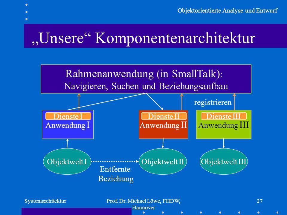 Objektorientierte Analyse und Entwurf SystemarchitekturProf. Dr. Michael Löwe, FHDW, Hannover 27 Unsere Komponentenarchitektur Rahmenanwendung (in Sma