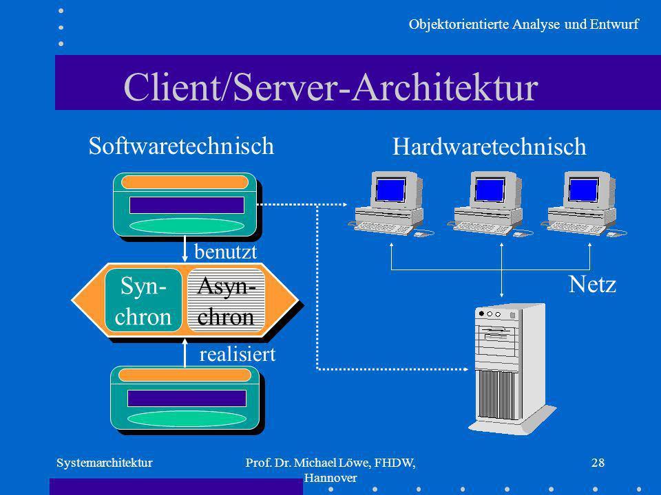 Objektorientierte Analyse und Entwurf SystemarchitekturProf. Dr. Michael Löwe, FHDW, Hannover 28 Client/Server-Architektur Softwaretechnisch Syn- chro
