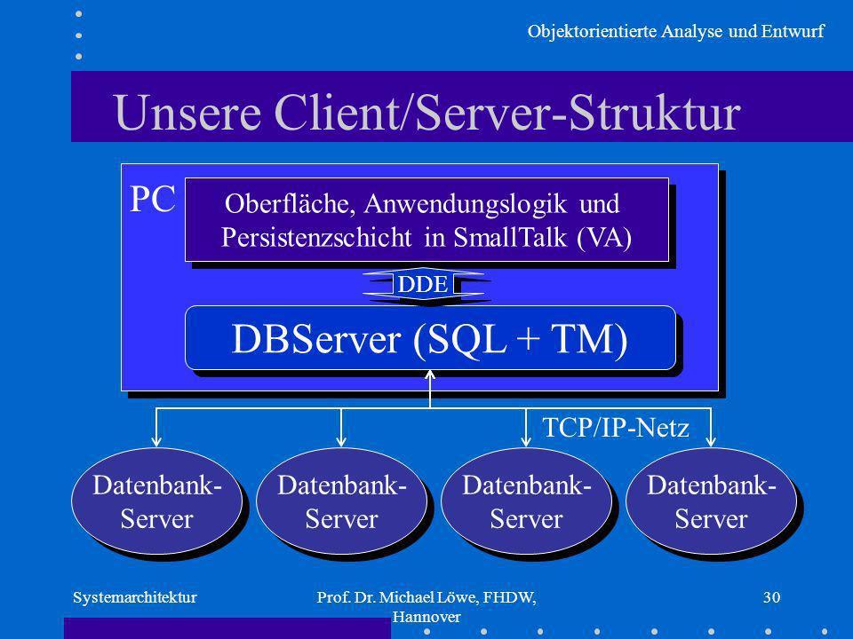 Objektorientierte Analyse und Entwurf SystemarchitekturProf. Dr. Michael Löwe, FHDW, Hannover 30 Unsere Client/Server-Struktur Datenbank- Server Daten