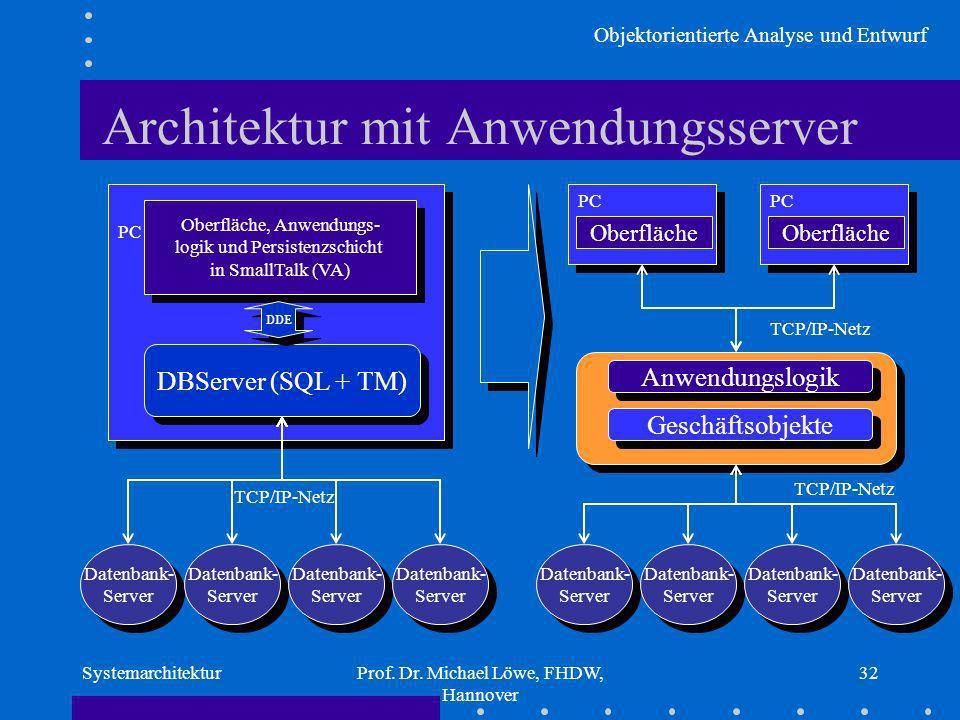 Objektorientierte Analyse und Entwurf SystemarchitekturProf. Dr. Michael Löwe, FHDW, Hannover 32 Architektur mit Anwendungsserver Datenbank- Server Da