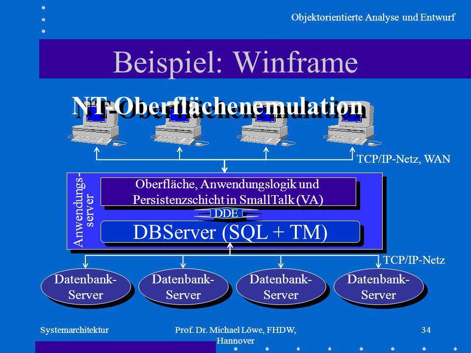 Objektorientierte Analyse und Entwurf SystemarchitekturProf. Dr. Michael Löwe, FHDW, Hannover 34 Beispiel: Winframe Datenbank- Server Datenbank- Serve