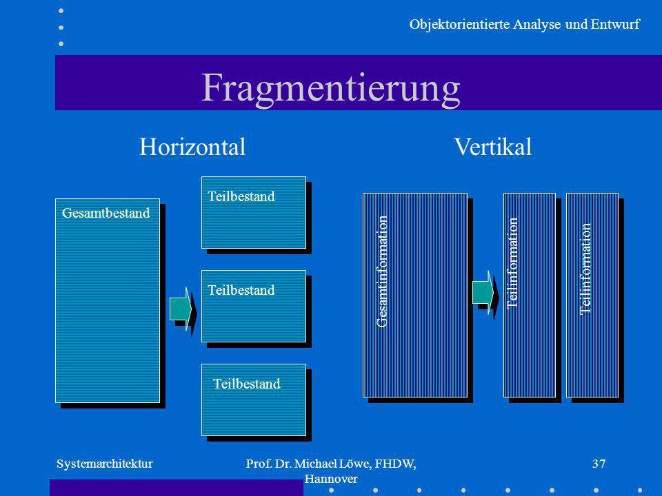 Objektorientierte Analyse und Entwurf SystemarchitekturProf. Dr. Michael Löwe, FHDW, Hannover 37 Fragmentierung HorizontalVertikal Gesamtbestand Teilb