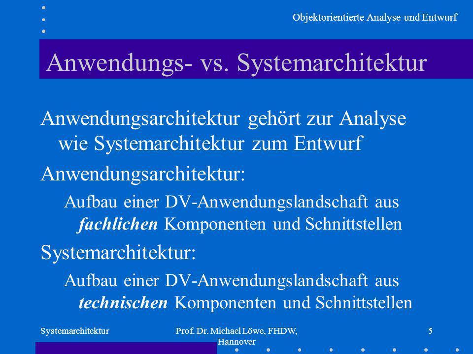 Objektorientierte Analyse und Entwurf SystemarchitekturProf. Dr. Michael Löwe, FHDW, Hannover 5 Anwendungs- vs. Systemarchitektur Anwendungsarchitektu