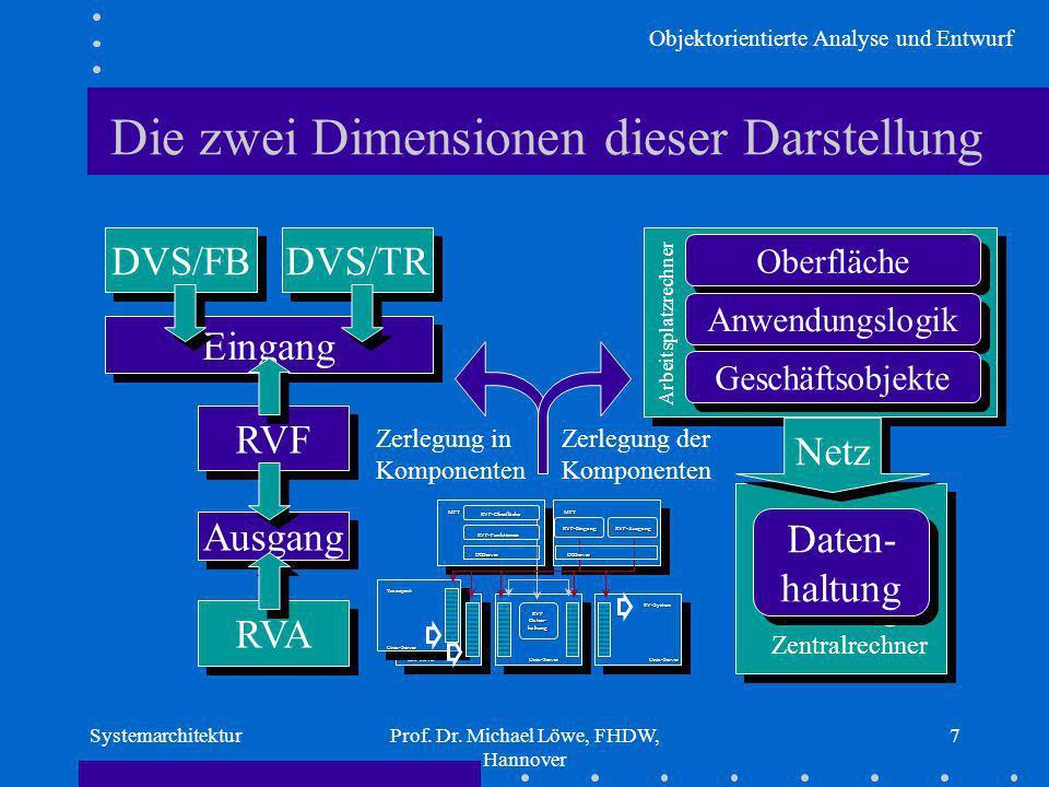 Objektorientierte Analyse und Entwurf SystemarchitekturProf. Dr. Michael Löwe, FHDW, Hannover 7 Die zwei Dimensionen dieser Darstellung BS2-Server Feu