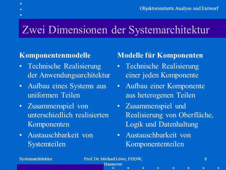 Objektorientierte Analyse und Entwurf SystemarchitekturProf. Dr. Michael Löwe, FHDW, Hannover 8 Zwei Dimensionen der Systemarchitektur Komponentenmode
