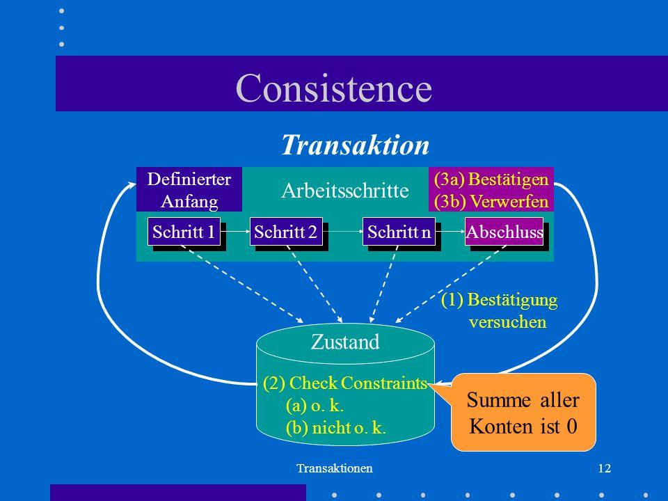 Transaktionen12 Consistence Transition Zustand Schritt 1 Schritt 2 Schritt n Abschluss Definierter Anfang Arbeitsschritte (1) Bestätigung versuchen (3a) Bestätigen (3b) Verwerfen (2) Check Constraints (a) o.