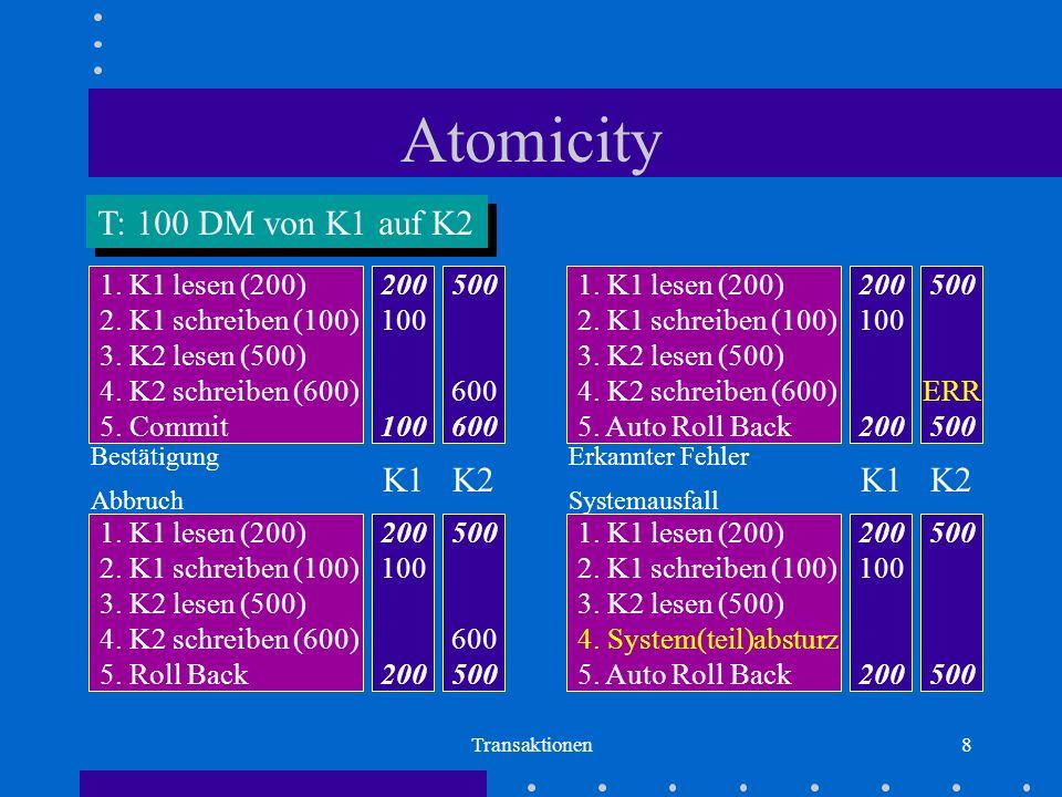 Transaktionen9 Atomicity (Lost Update) T1: 100 DM von K1 auf K2 T2: 50 DM von K3 auf K2 1.