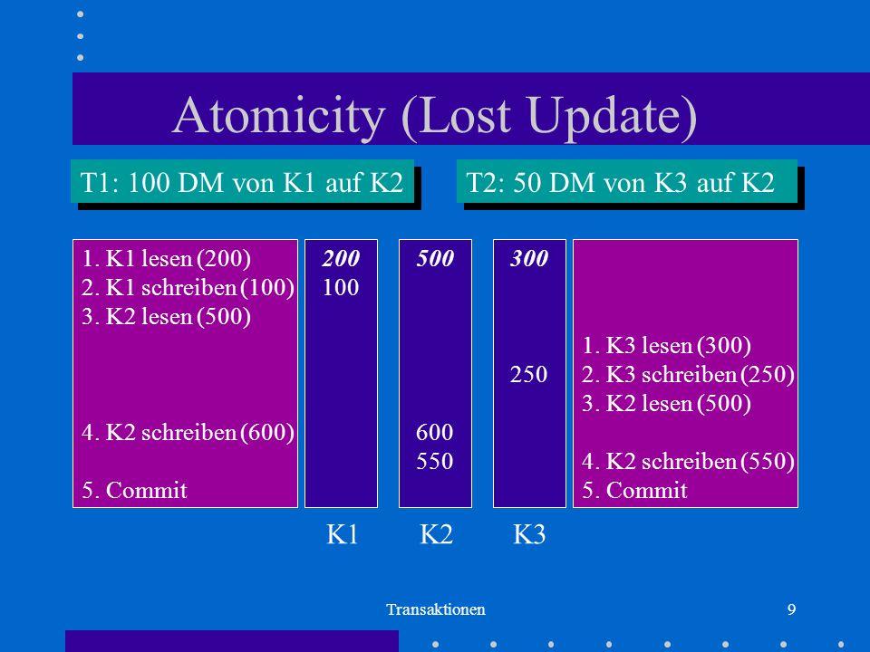 Transaktionen10 Isolation (Dirty Read) T1: 100 DM von K1 auf K2 T2: 50 DM von K3 auf K2 1.