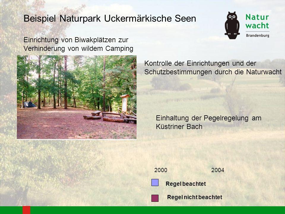 Beispiel Naturpark Uckermärkische Seen Einrichtung von Biwakplätzen zur Verhinderung von wildem Camping Kontrolle der Einrichtungen und der Schutzbest