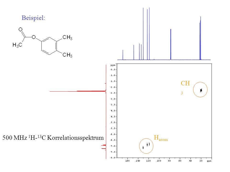 Beispiel: H arom CH 3 500 MHz 1 H- 13 C Korrelationsspektrum