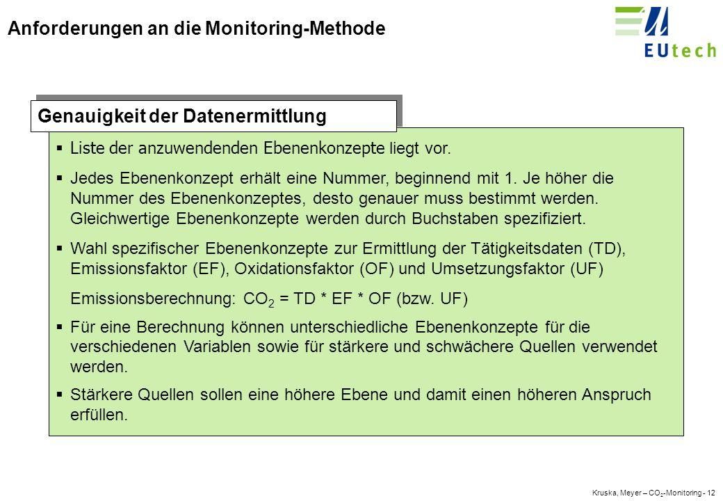 Kruska, Meyer – CO 2 -Monitoring - 11 Anforderungen an die Monitoring-Methode Beschreibung der eventuell vorhandene kontinuierliche Emissionsmesssysteme.