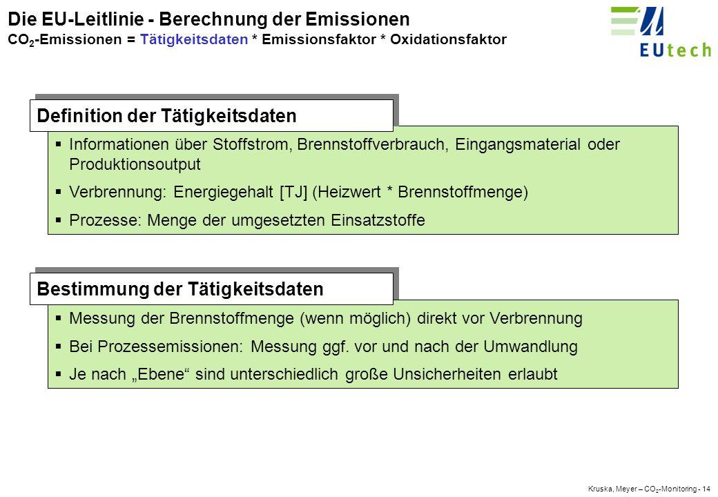 Kruska, Meyer – CO 2 -Monitoring - 13 Das Ebenenkonzept legt die Genauigkeit fest, mit der alle für die Berechnung der CO 2 -Emission relevanten Daten bestimmt werden müssen.