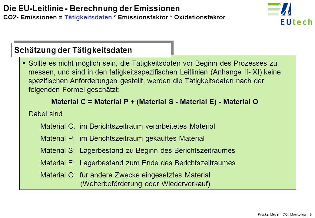 Kruska, Meyer – CO 2 -Monitoring - 14 Die EU-Leitlinie - Berechnung der Emissionen CO 2 -Emissionen = Tätigkeitsdaten * Emissionsfaktor * Oxidationsfaktor Informationen über Stoffstrom, Brennstoffverbrauch, Eingangsmaterial oder Produktionsoutput Verbrennung: Energiegehalt [TJ] (Heizwert * Brennstoffmenge) Prozesse: Menge der umgesetzten Einsatzstoffe Definition der Tätigkeitsdaten Messung der Brennstoffmenge (wenn möglich) direkt vor Verbrennung Bei Prozessemissionen: Messung ggf.