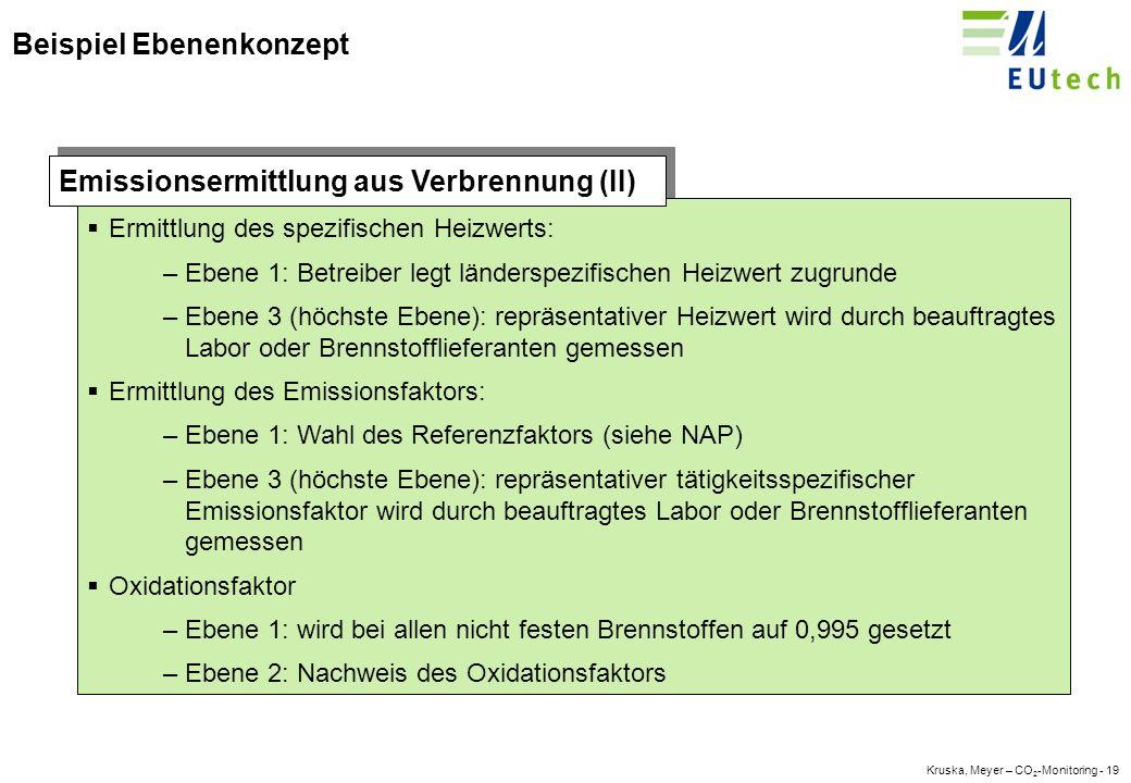 Kruska, Meyer – CO 2 -Monitoring - 18 Beispiel Ebenenkonzept Betroffene Feuerungsanlagen: –Heizkessel, Brenner, Turbinen –Heizgeräte, Industrieöfen, Verbrennungsöfen –Brennöfen, Öfen, Trockner –Motoren, Fackeln Berechnung: CO 2 = TD * EF * OF Ermittlung des verbrauchten Brennstoffs: –Ebene 1: Der maximal zulässige Unsicherheitsfaktor bei Messen des Brennstoffverbrauch ist weniger als ± 7,5 % je Messvorgang.