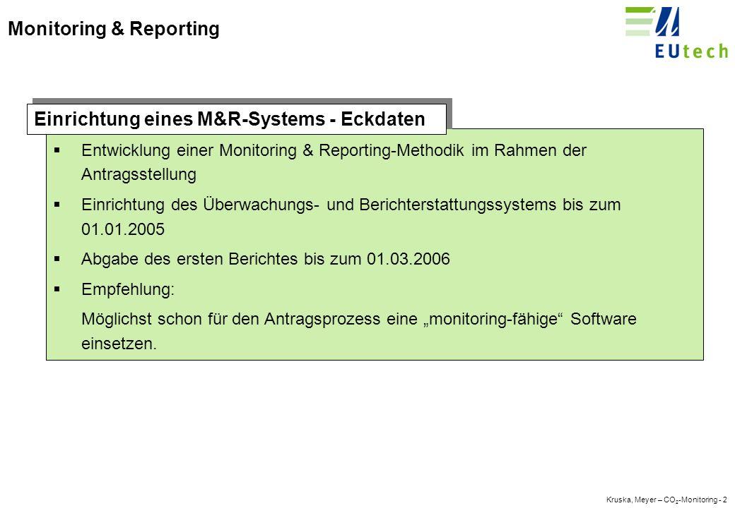 Kruska, Meyer – CO 2 -Monitoring - 32 Emissionsbericht – Memo-Items & Formalitäten Memo-Items Menge der verbrannten [TJ] oder in den Prozesses eingesetzte Biomasse [t oder m 3 ].