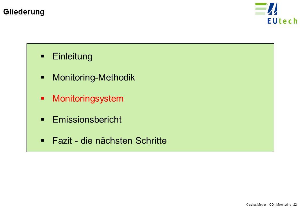 Kruska, Meyer – CO 2 -Monitoring - 21 Für die Überwachung und Berichterstattung richtet der Betreiber ein effektives Datenverwaltungssystem ein.
