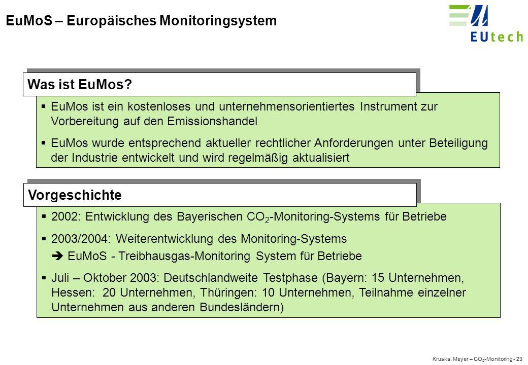Kruska, Meyer – CO 2 -Monitoring - 22 Gliederung Einleitung Monitoring-Methodik Monitoringsystem Emissionsbericht Fazit - die nächsten Schritte