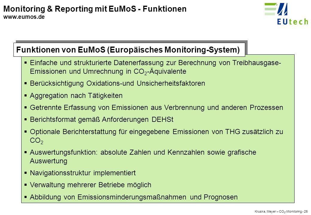 Kruska, Meyer – CO 2 -Monitoring - 24 StMLU und vbw über Klimadialog Bayern: Initiator ERM, EUtech, 500ppm, aspera, Akzente: Projektbearbeiter Hessen (HMULV und VhU): Finanzierung, Inhalte, Testphase Thüringen (TMLNU, IWT, UIT): Inhalte, Testphase CO 2 Concept (Niedersachsen): Finanzierung Schnittstellendefinition NAP mehr als 50 Pilotunternehmen aus ganz Deutschland (unterschiedlicher Größe, unterschiedliche Branchen): Testphase Projektbeteiligte EuMoS – Europäisches Monitoringsystem