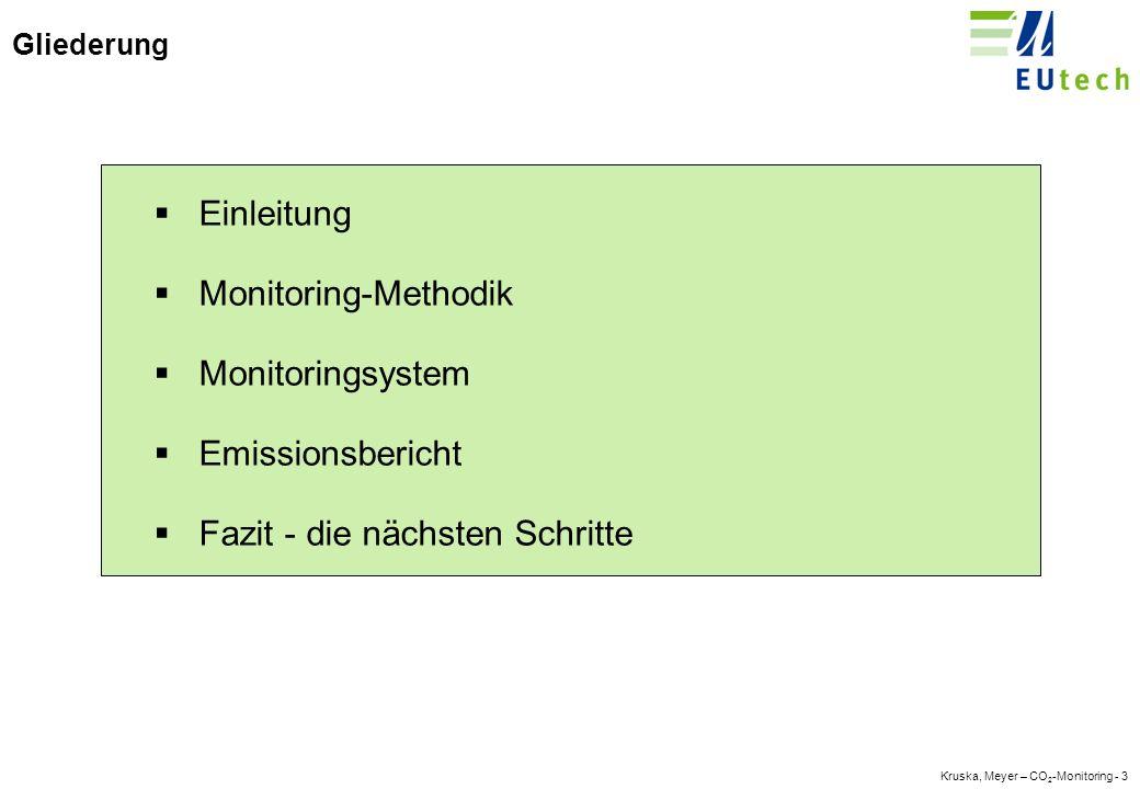 Kruska, Meyer – CO 2 -Monitoring - 2 Monitoring & Reporting Entwicklung einer Monitoring & Reporting-Methodik im Rahmen der Antragsstellung Einrichtung des Überwachungs- und Berichterstattungssystems bis zum 01.01.2005 Abgabe des ersten Berichtes bis zum 01.03.2006 Empfehlung: Möglichst schon für den Antragsprozess eine monitoring-fähige Software einsetzen.