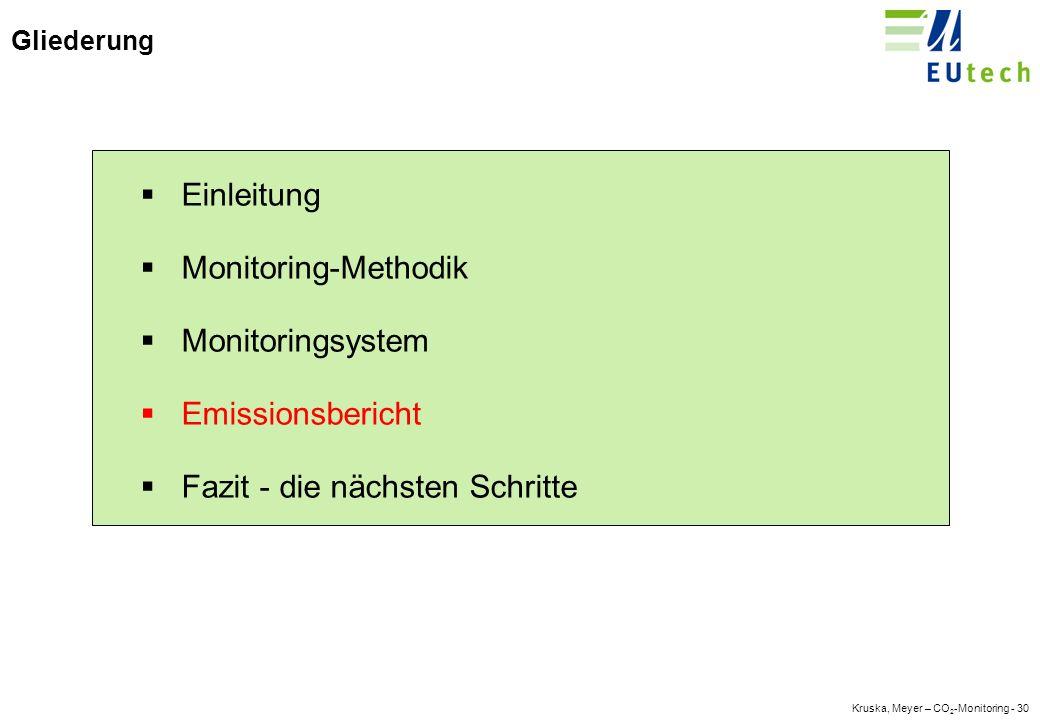 Kruska, Meyer – CO 2 -Monitoring - 29 Monitoring & Reporting mit EuMoS - Ausblick www.eumos.de Open source - Produkt –Weiterentwicklung durch Unternehmen möglich –Freie Weitergabe unter open source - Lizenz Weiterhin kostenlos Version 2.0: auch englische Version (Mehrsprachigkeit über CMS vorbereitet) Weitere Aktualisierung geplant Angedacht: –Tool JI/CDM –Emissionshandelsbilanzkonto Weiterentwicklung von EuMoS
