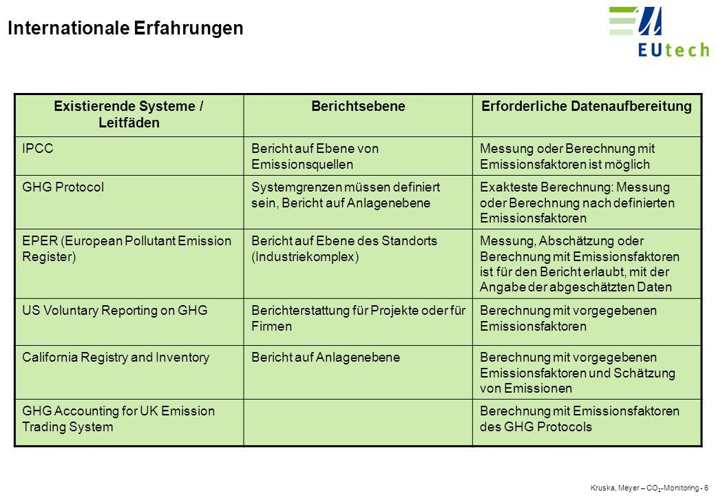 Kruska, Meyer – CO 2 -Monitoring - 16 Die EU-Leitlinie - Berechnung der Emissionen CO 2 -Emissionen = Tätigkeitsdaten * Emissionsfaktor * Oxidationsfaktor Basis: Kohlenstoffgehalt der Brenn- oder Einsatzstoffe Einheit bei Verbrennungsprozessen: t CO2 /TJ Einheit bei Prozessemissionen: t CO2 / t bzw.