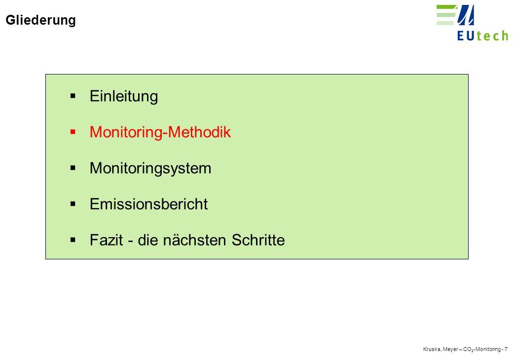 Kruska, Meyer – CO 2 -Monitoring - 37 Prüfung der Monitoring-Methodik.