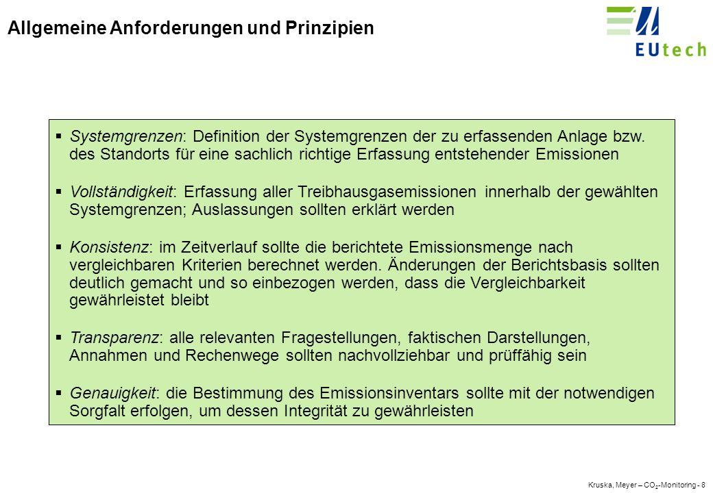 Kruska, Meyer – CO 2 -Monitoring - 8 Allgemeine Anforderungen und Prinzipien Systemgrenzen: Definition der Systemgrenzen der zu erfassenden Anlage bzw.