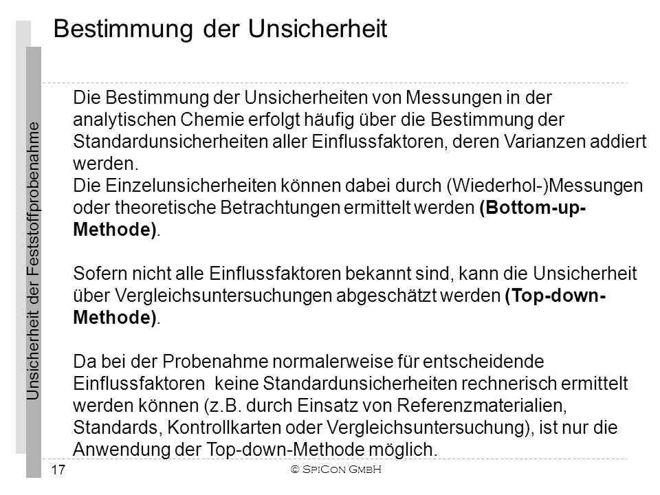© SpiCon GmbH 17 Die Bestimmung der Unsicherheiten von Messungen in der analytischen Chemie erfolgt häufig über die Bestimmung der Standardunsicherhei