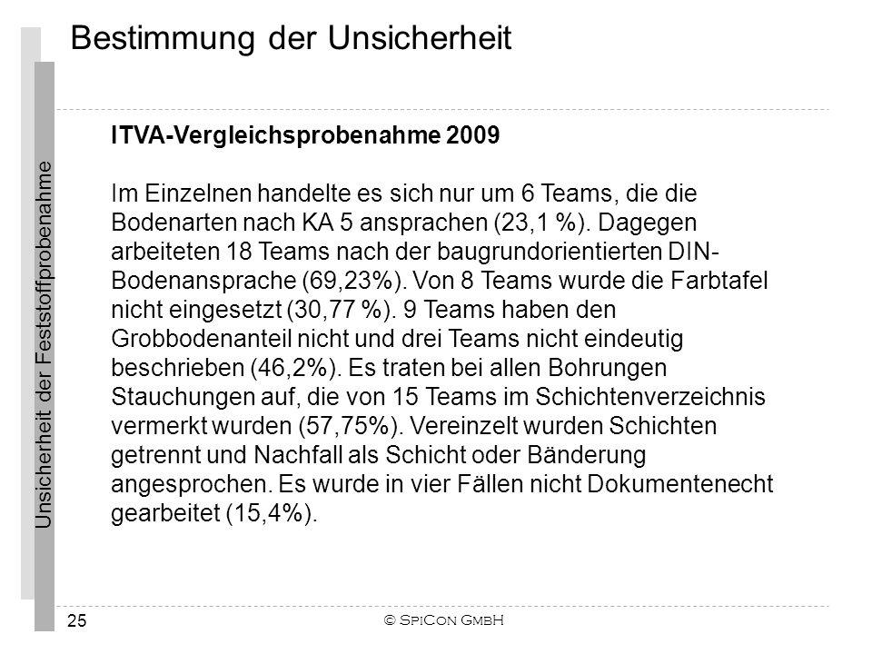 Unsicherheit der Feststoffprobenahme © SpiCon GmbH 25 ITVA-Vergleichsprobenahme 2009 Im Einzelnen handelte es sich nur um 6 Teams, die die Bodenarten